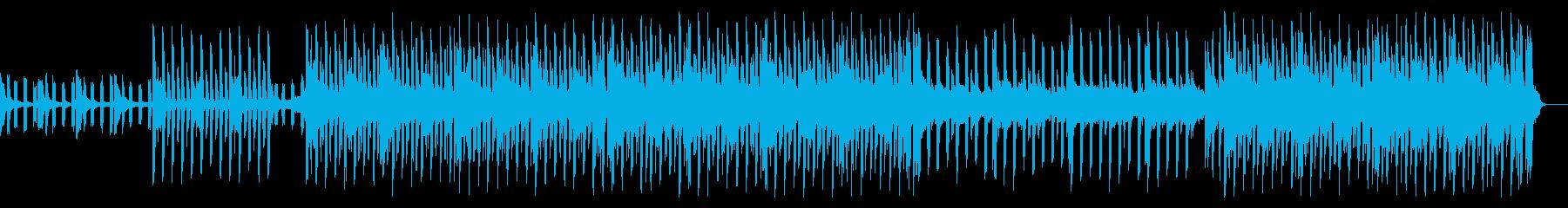 人気のある電子機器 ディスコ ポジ...の再生済みの波形