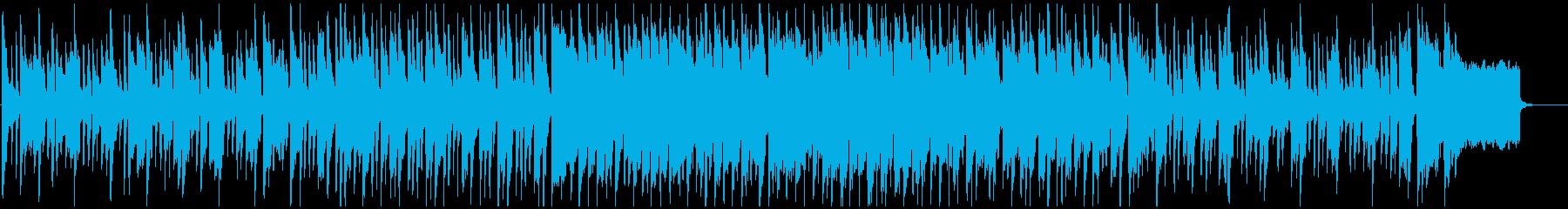 だらだら、ゆるい休日、ほのぼのリコーダーの再生済みの波形