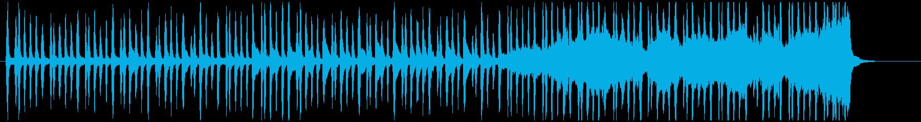 オーケストラ・和風な春の始まりBGMの再生済みの波形