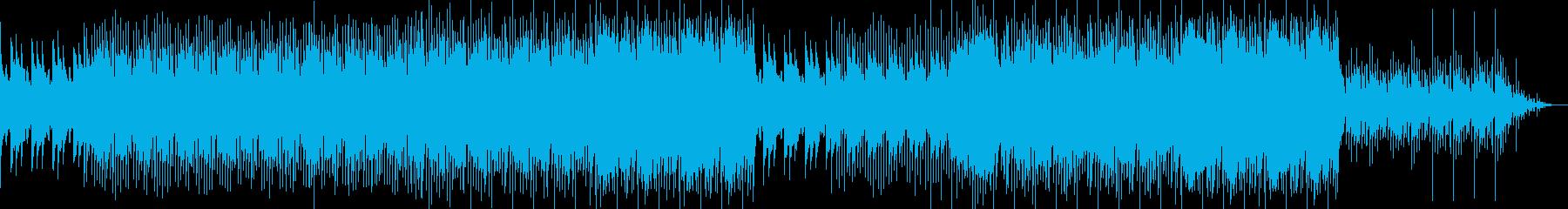 ギター Lo-Fi リバースの再生済みの波形