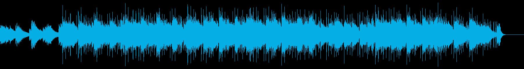 【エレキギター専門】エンディング曲の再生済みの波形