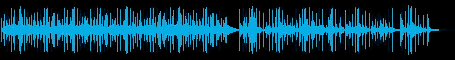 風変わりな響きのドラムグルーヴは催...の再生済みの波形