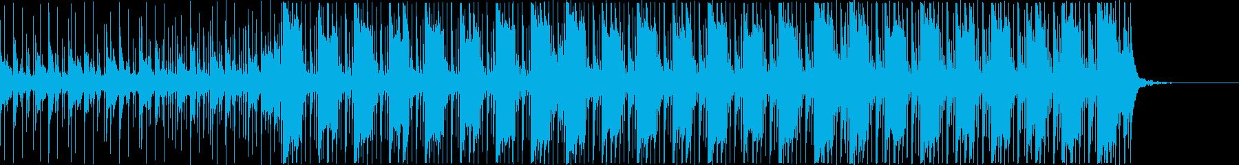 少し機械的な淡々とした/企業VP系06aの再生済みの波形