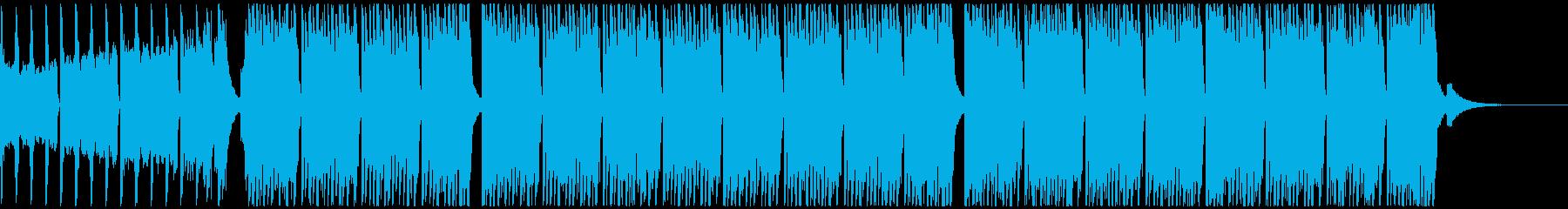 スポーツ(60秒)の再生済みの波形