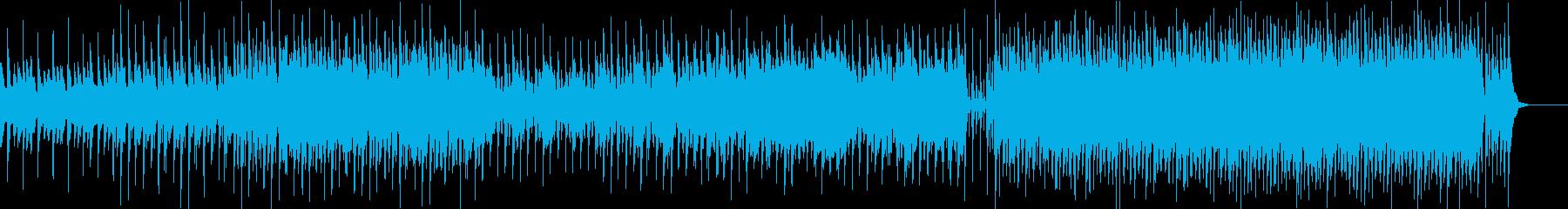 ファッションブランドCM調ポップサウンドの再生済みの波形