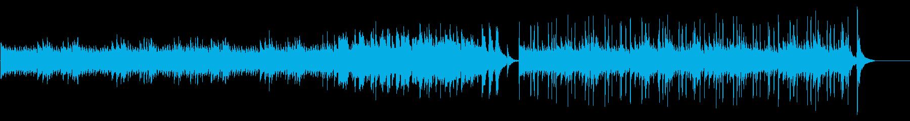 優しくほのぼのした日常BGMの再生済みの波形