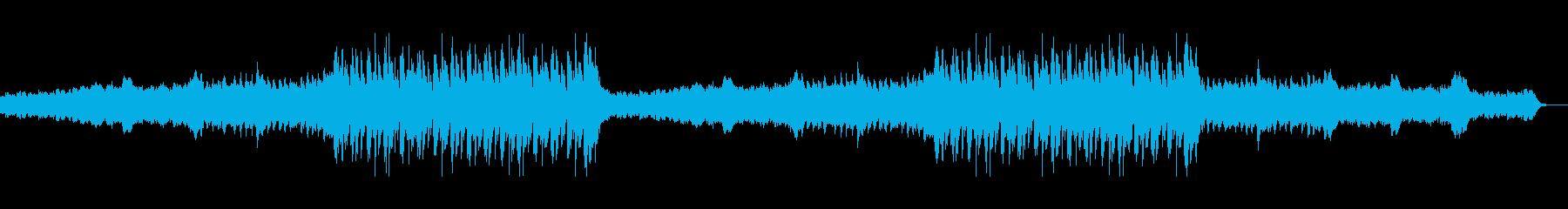 静かな感じから躍動的になるオーケストラの再生済みの波形