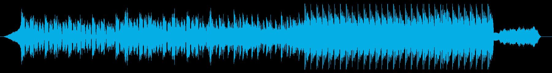 海外風でプリミティブなイメージのエレクトの再生済みの波形