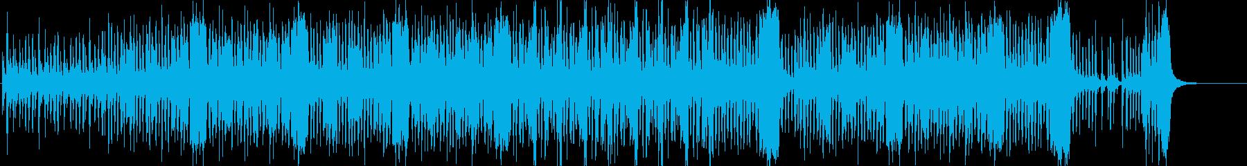 ノリの良いブラスバンド曲の再生済みの波形