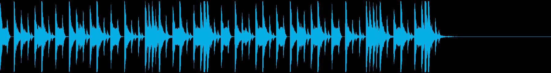 ドラムンベースのリズムパターン02の再生済みの波形