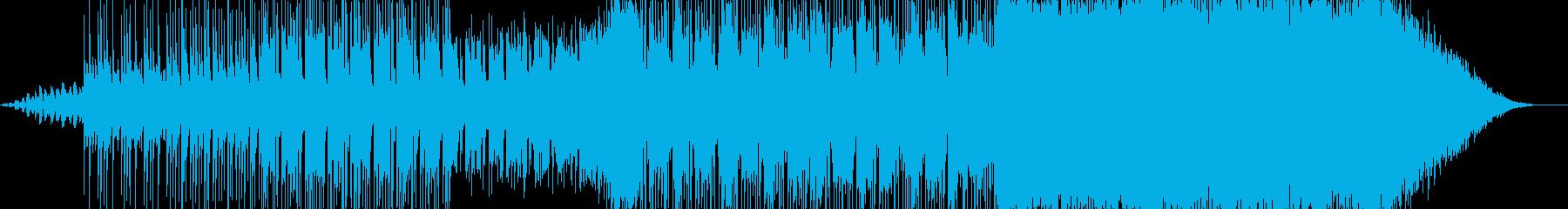 ❷デジタルポップ〜電子アイリッシュ音楽風の再生済みの波形