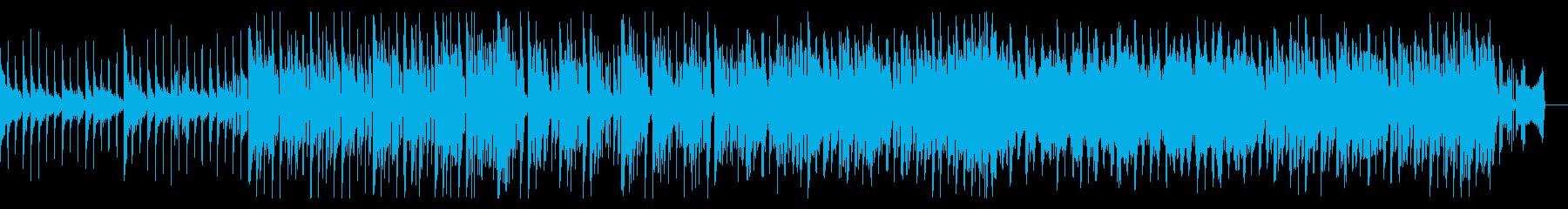 独特なギターシネマアンビエントの再生済みの波形