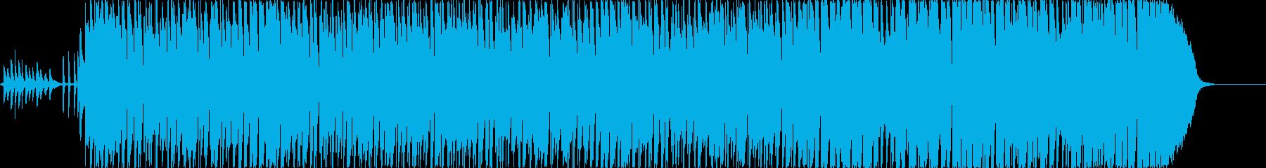 明るくほのぼのした楽しい雰囲気のBGMの再生済みの波形