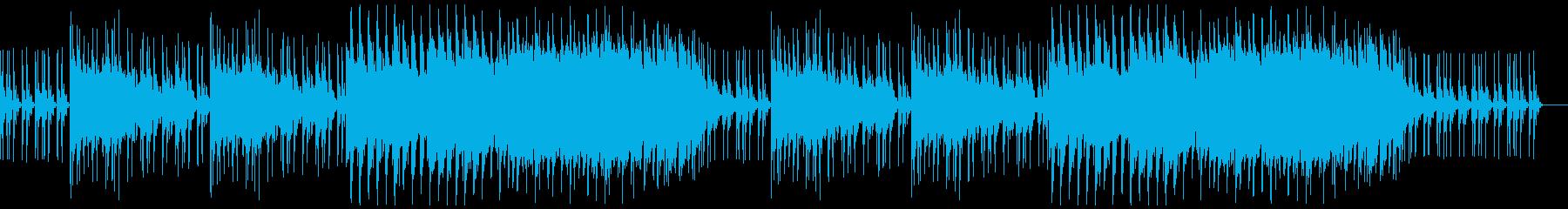 レトロゲーム風BGM(テクノポップ風)の再生済みの波形