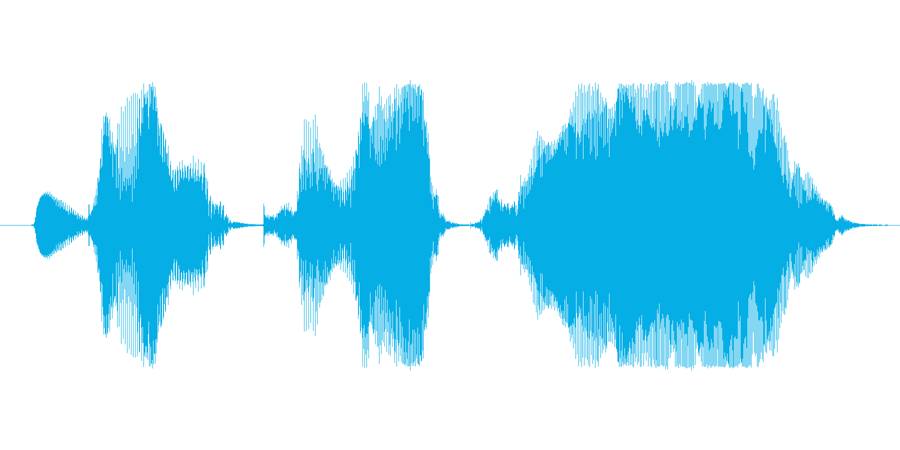 激アツ〜!の再生済みの波形