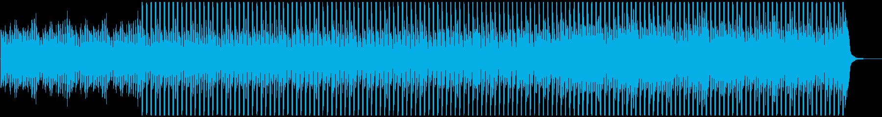 コーポレートに!かわいい・わくわくMの再生済みの波形