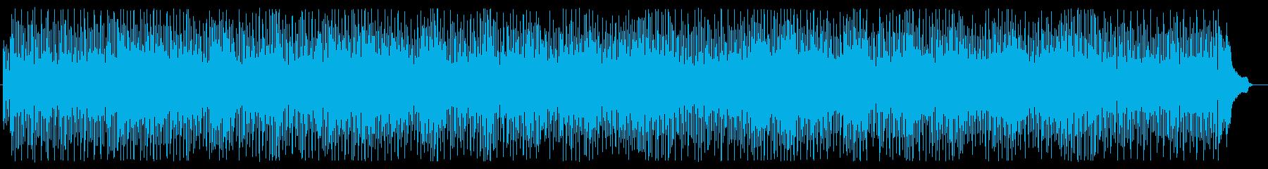 軽快で楽しくなるアップテンポな曲の再生済みの波形