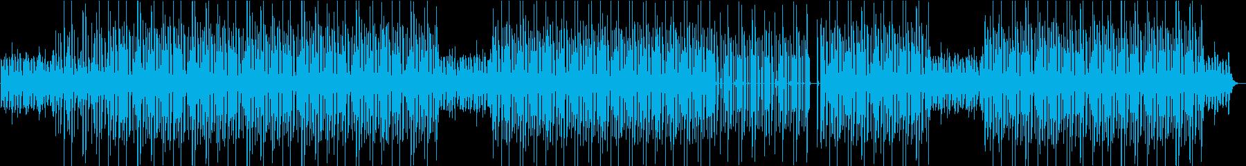 ローファイ系チル・ワークアウトBGMの再生済みの波形