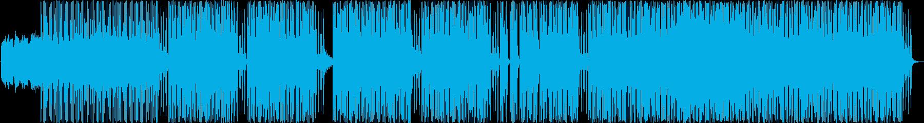 デュランデュラン同様のシンセ、ツー...の再生済みの波形