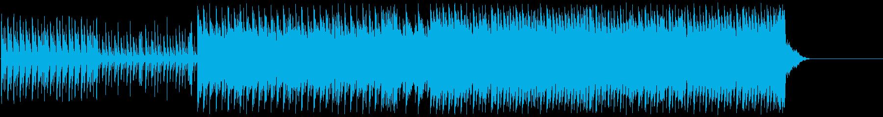 登場 オープニング わくわく ドライブ感の再生済みの波形