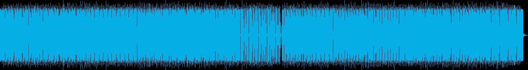 ゲームに使える楽しいダンス&クイズ曲の再生済みの波形
