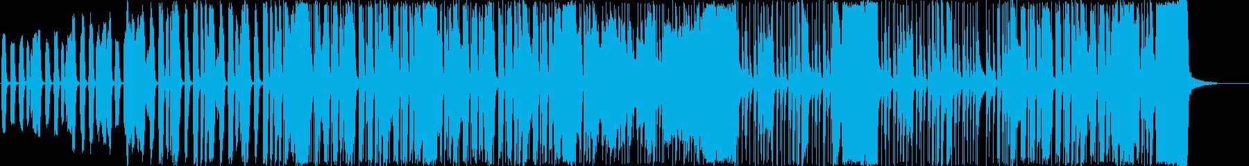 ブラスの軽快なサウンドとスピード。の再生済みの波形