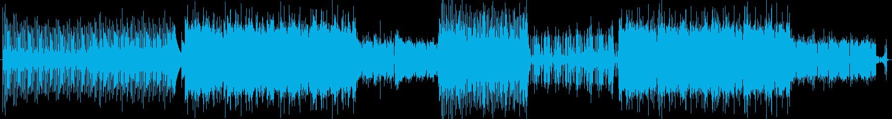 厄介な敵キャラが現れたときのBGMの再生済みの波形