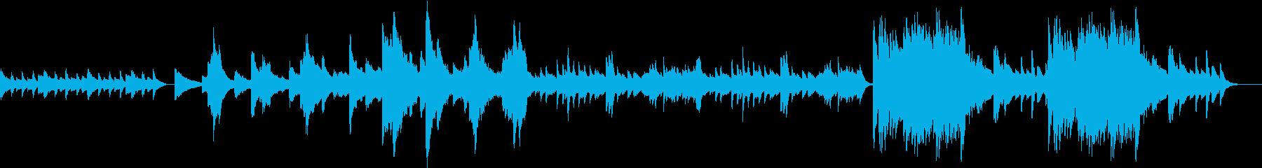 クラシカルな雰囲気のピアノ曲の再生済みの波形