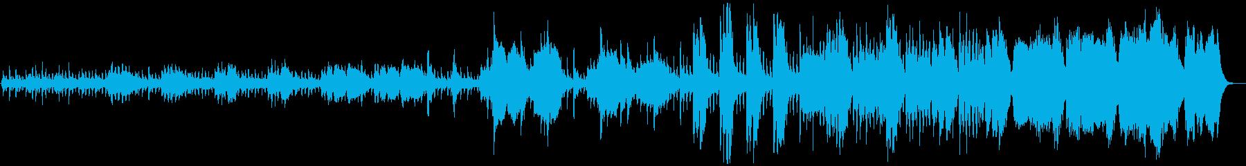生演奏オーケストラ小編成、不気味なマーチの再生済みの波形