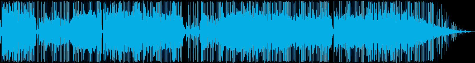 ダーク・切ない・メランコリック・憂鬱の再生済みの波形