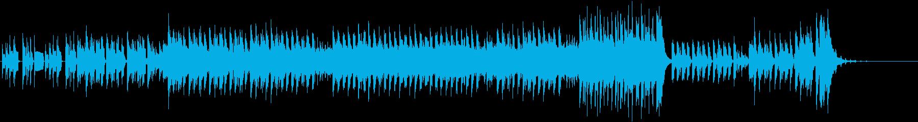 重低音しっかりOpening/BGMにもの再生済みの波形