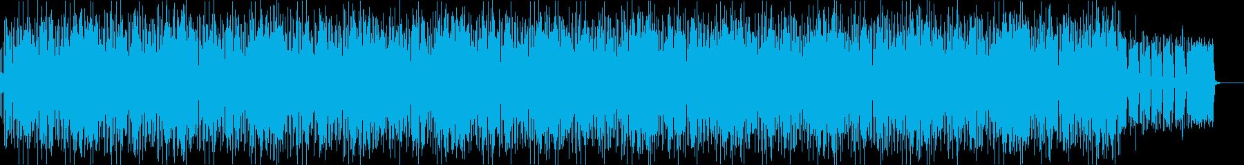 CM、企業VPFuture Bass cの再生済みの波形