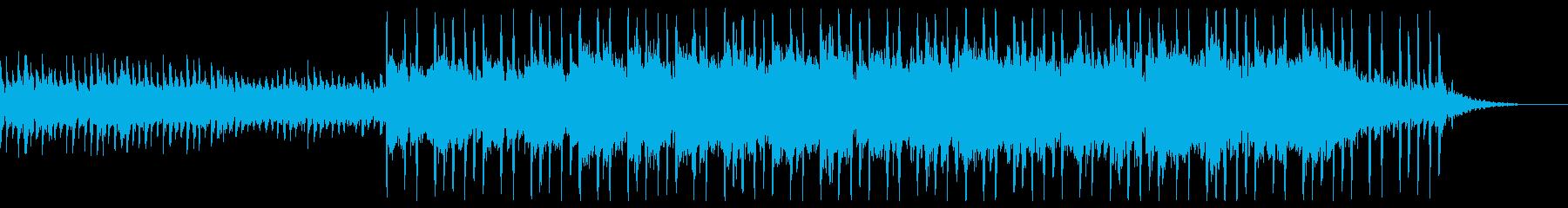 ホラー・サスペンスの探索シーンの再生済みの波形