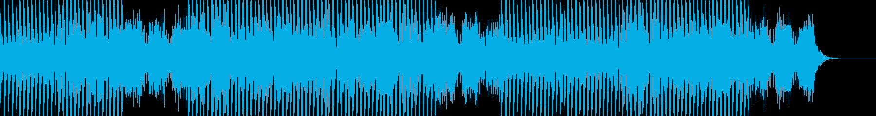 おおらか(自然)な癖の少ないサウンドの再生済みの波形