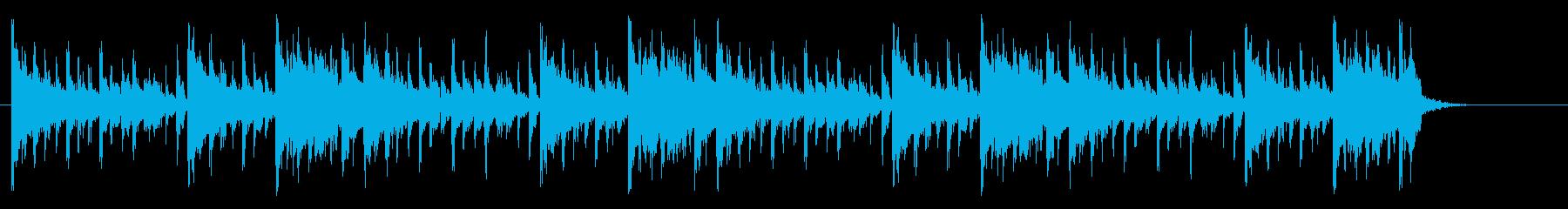 バトルシーン/太鼓BGM/ゲーム動画3の再生済みの波形
