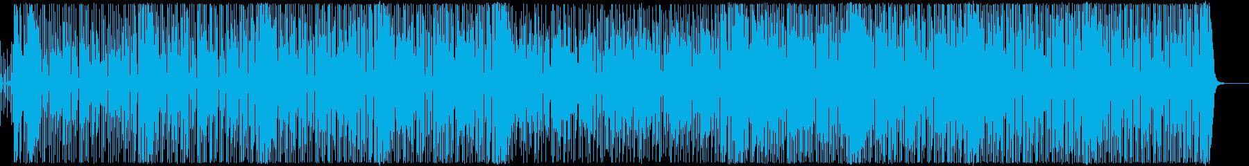 ファンク ポジティブ 明るい スタ...の再生済みの波形