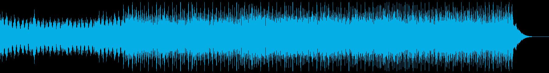エレクトロチックな四つ打ちの再生済みの波形