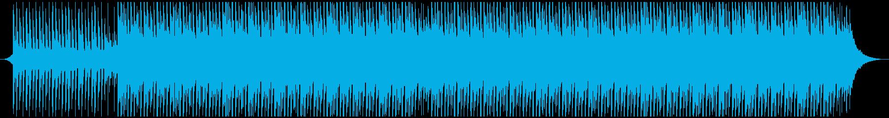コーポレートの再生済みの波形