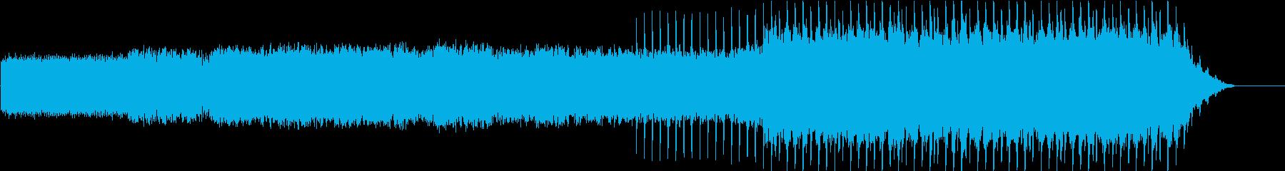 ミニマルテクノなレトロゲーム風ループの再生済みの波形