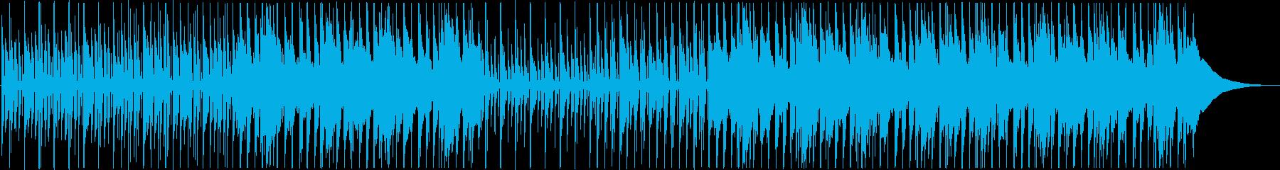 ファンク ビンテージ ベース エレ...の再生済みの波形