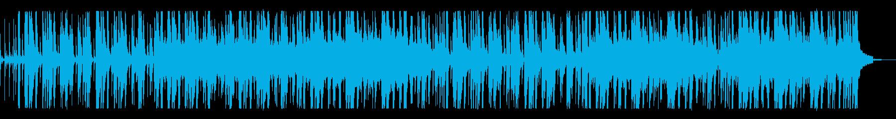 動画 楽しげ バックグラウンド パ...の再生済みの波形