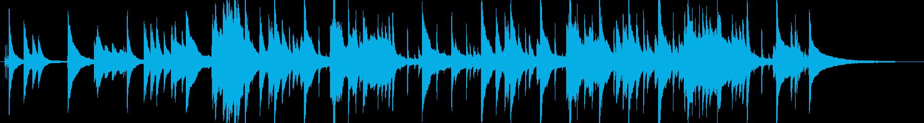 ピアノまったりBGMの再生済みの波形
