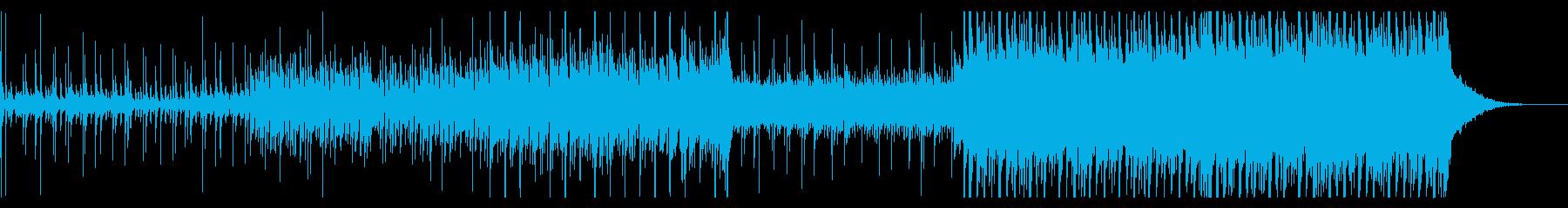アコギが爽やかな徐々に盛り上がるBGMの再生済みの波形