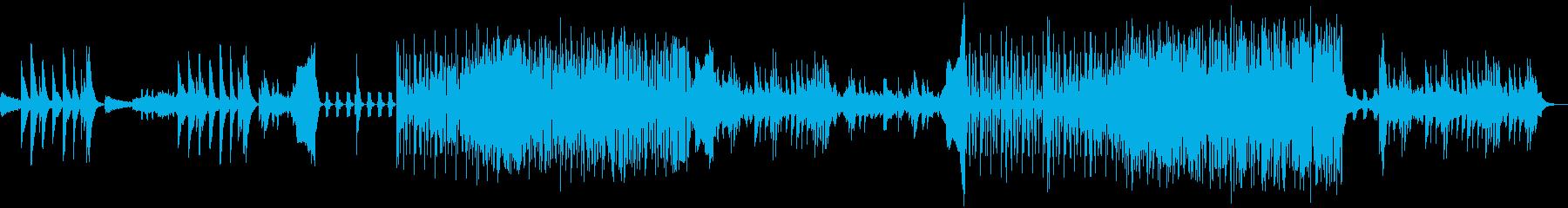 静か、優しい、エレクトロニカの再生済みの波形