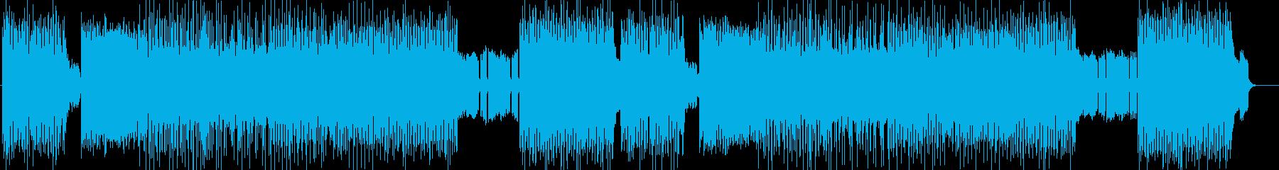 デスロック、ハードロック系 BGM261の再生済みの波形