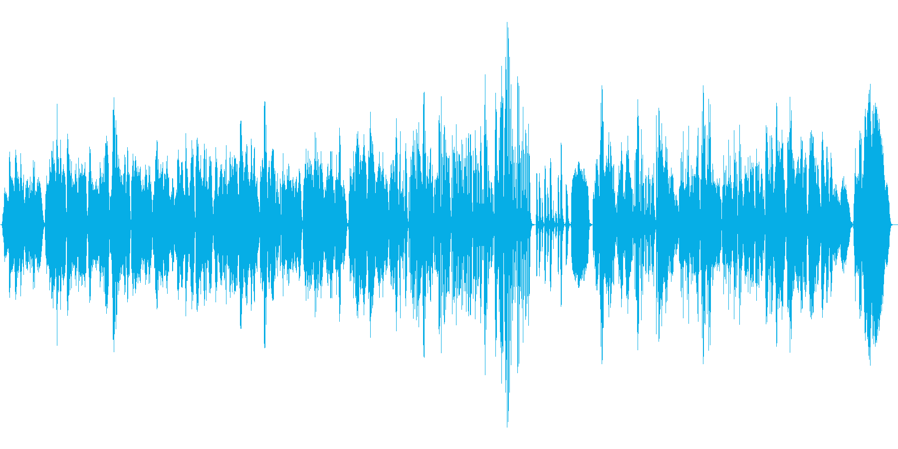 のんびり和やかクラシック風フルート3重奏の再生済みの波形