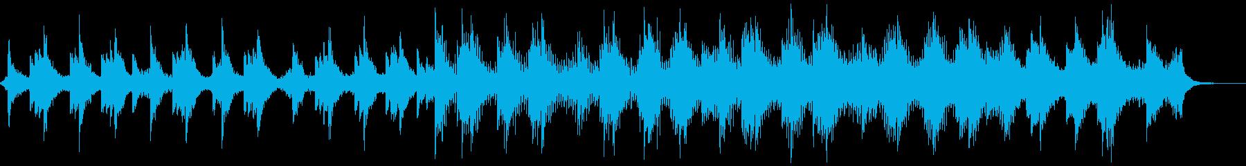 KANT遠い悲しみ系BGMの再生済みの波形