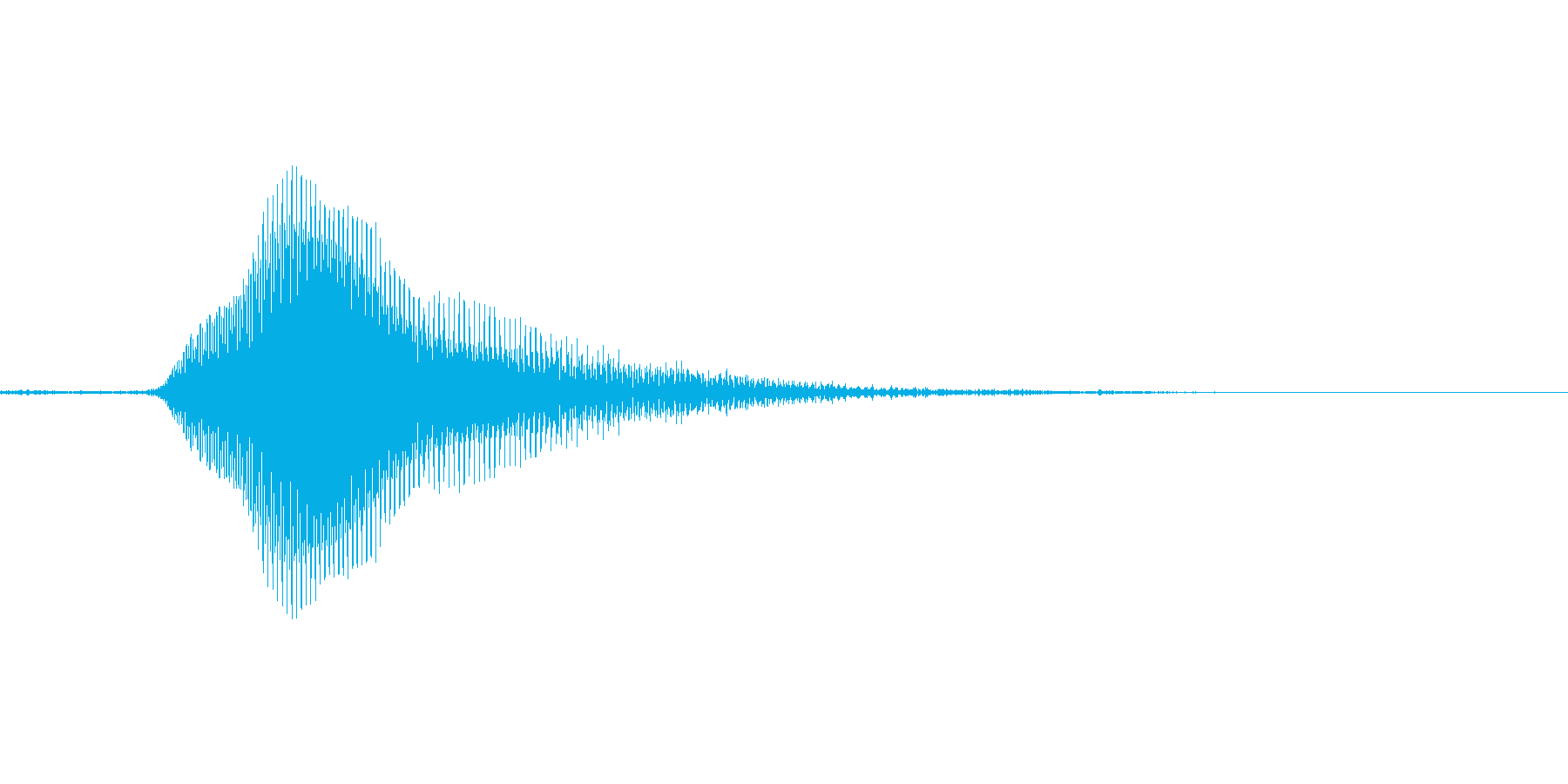 きゃっ!(Type-B)の再生済みの波形