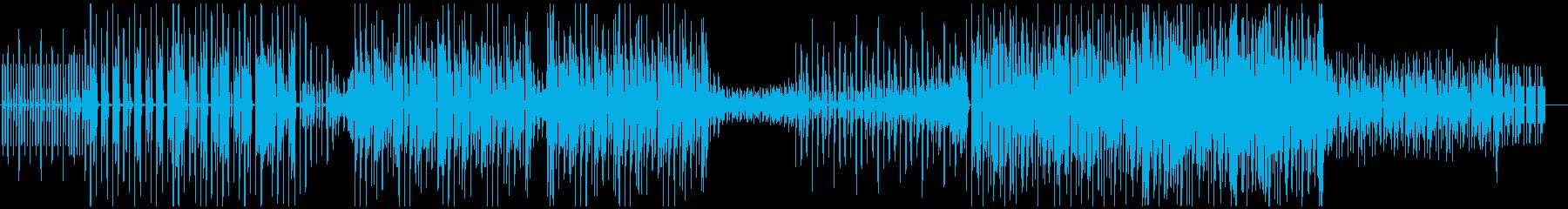 レトロ ビンテージ 不思議 奇妙 ...の再生済みの波形
