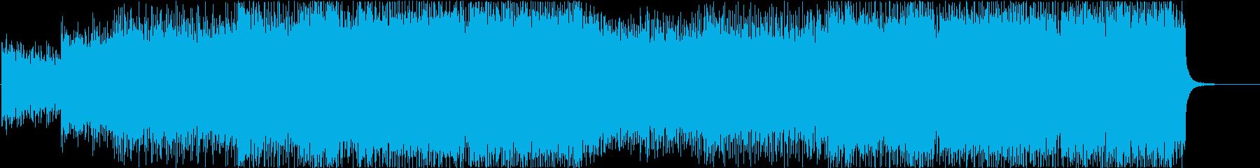 レトロな感じのEDM/Synthwaveの再生済みの波形